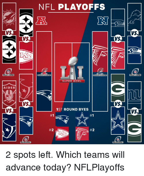 Memes, NFL Playoffs, and Super Bowl: AN eelers  VS.  VS.  teelers  NFL  WILDCARD  AIDER  VS.  DIVISIONAL  NFL PLAYOFFS  CHAMPIONSHIP  CHAMPIONSHIP  SUPER BOWL  1ST ROUND BYE  #1  L #2  #2  VS.  VS.  DIVISIONAL  VS.  NFL  WILD CARD  VS. 2 spots left. Which teams will advance today? NFLPlayoffs
