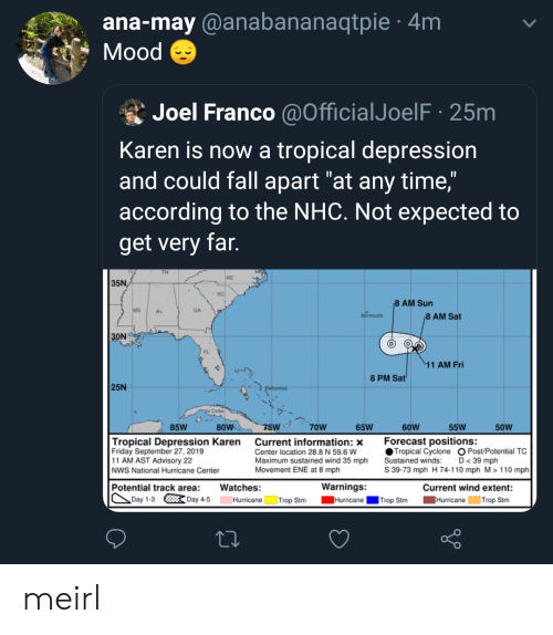 """joel: ana-may @anabananaqtpie 4m  Мood  Joel Franco@OfficialJoelF25m  Karen is now a tropical depression  and could fall apart """"at any time,""""  according to the NHC. Not expected to  get very far.  II  NC  35N  Sc  8 AM Sun  MS  GA  AL  Bermuda  8 AM Sat  30N  11 AM Fri  8 PM Sat  25N  Cuba  85W  80W  75W  70W  65W  60W  55W  50W  Tropical Depression Karen  Friday September 27, 2019  11 AM AST Advisory 22  NWS National Hurricane Center  Forecast positions:  Tropical Cyclone O Post/Potential TC  Sustained winds:  S 39-73 mph H 74-110 mph M> 110 mph  Current information: x  Center location 28.8 N 59.6 W  Maximum sustained wind 35 mph  Movement ENE at 8 mph  D 39 mph  Warnings:  Potential track area:  88Day 4-5  Watches:  Current wind extent:  Hurricane  Hurricane  Day 1-3  Trop Stm  Hurricane  Trop Stm  Trop Stm meirl"""