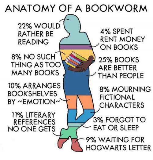 the thing about books