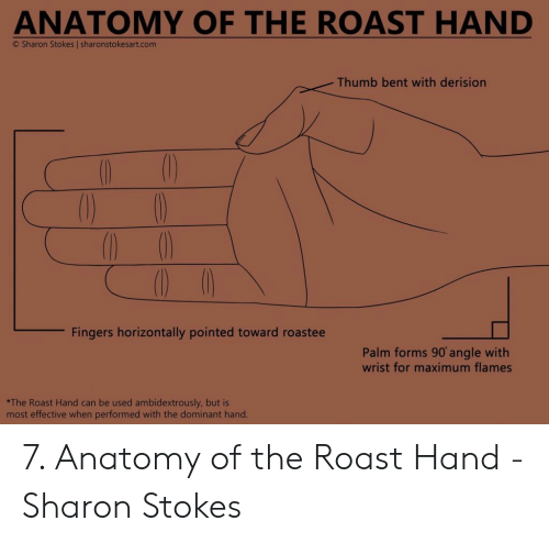 Roast Hand: ANATOMY OF THE ROAST HAND  © Sharon Stokes l sharonstokesart.com  Thumb bent with derision  Fingers horizontally pointed toward roastee  Palm forms 90 angle with  wrist for maximum flames  *The Roast Hand can be used ambidextrously, but is  most effective when performed with the dominant hand 7. Anatomy of the Roast Hand - Sharon Stokes