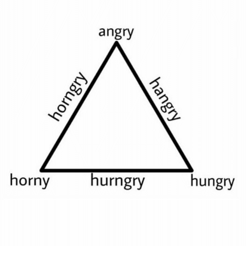 Horny, Hungry, and Angry: angry  horny hurngry  hungry
