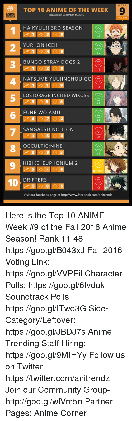 Community, Memes, and Lion: ANIME  10  TOP 10 ANIME OF THE WEEK  Released on December 14, 2016  HAIKYUU!! 3RD SEASON  YURI ON ICE!!  BUNGO STRAY DOGS 2  NATSUME YUUJINCHOU GOJO  LOSTORAGE INCITED WIXOSS  FUNE WO AMU  +1  SANGATSU NO LION  OCCULTIC NINE  HIBIKE! EUPHONIUM 2  DRIFTERS  Visit our facebook page at http://www.facebook.com/anitrendz Here is the Top 10 ANIME Week #9 of the Fall 2016 Anime Season!  Rank 11-48: https://goo.gl/B043xJ  Fall 2016 Voting Link: https://goo.gl/VVPEil Character Polls: https://goo.gl/6Ivduk Soundtrack Polls: https://goo.gl/ITwd3G Side-Category/Leftover: https://goo.gl/JBDJ7s  Anime Trending Staff Hiring: https://goo.gl/9MIHYy  Follow us on Twitter- https://twitter.com/anitrendz Join our Community Group- http://goo.gl/wlVm5n  Partner Pages: Anime Corner