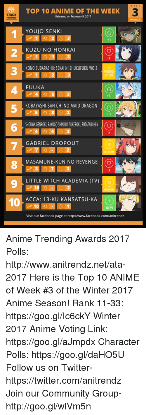 Memes, 🤖, and Witch: ANIME  TOP 10 ANIME OF THE WEEK  Released on February 9, 2017  YOUJO SENKI  KUZU NO HONKAI  KONO SUBARASHII: SEKAI NISHUKUFUKU WO 2  ATA3  FUUKA  +1  KOBAYASHI-SAN CHINO MAID DRAGON (A)  GABRIEL DROPOUT  MASA MUNE-KUN NO REVENGE  O  LITTLE WITCH ACADEMIA (TV)  ACCA: 13-KU KANSATSU-KA  NEW  Visit our facebook page at http://www.facebook.com/anitrendz Anime Trending Awards 2017 Polls: http://www.anitrendz.net/ata-2017 Here is the Top 10 ANIME of Week #3 of the Winter 2017 Anime Season!  Rank 11-33: https://goo.gl/Ic6ckY Winter 2017 Anime Voting Link: https://goo.gl/aJmpdx Character Polls: https://goo.gl/daHO5U  Follow us on Twitter- https://twitter.com/anitrendz Join our Community Group- http://goo.gl/wlVm5n