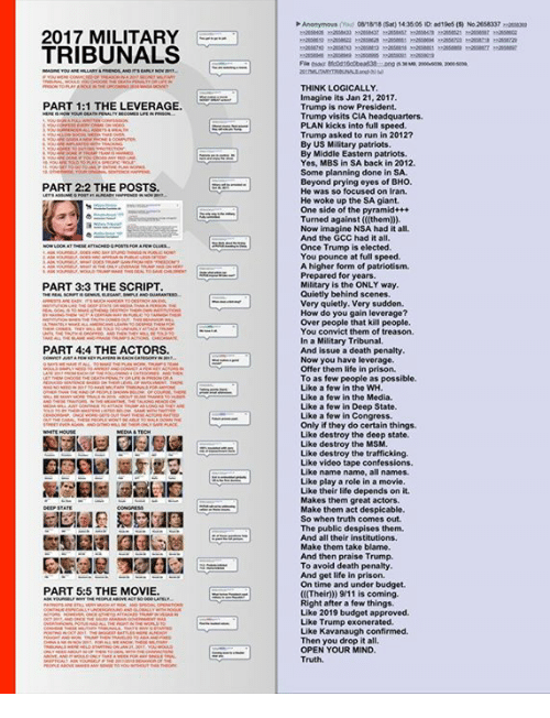 Memes, Anonymous, and Movie: Anonymous(  0(5at) 14:35 06  05 (3) No 2858337  2017 MILITARY  TRIBUNALS  PART 1:1 THE LEVERAGE.  PART 2:2 THE POSTS.  PART 3:3 THE SCRIPT  PART 5:5 THE MOVIE.