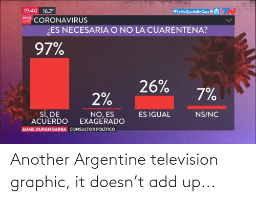 Television: Another Argentine television graphic, it doesn't add up...