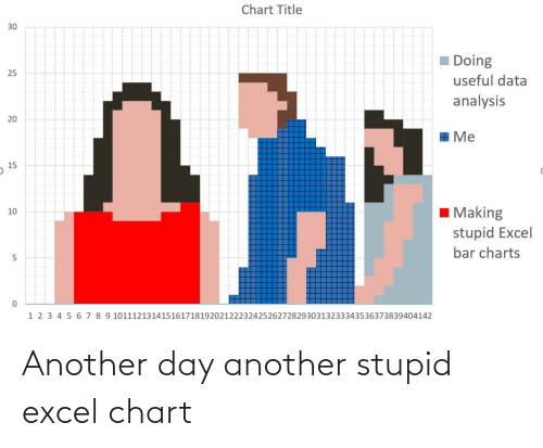 Another Day: Another day another stupid excel chart