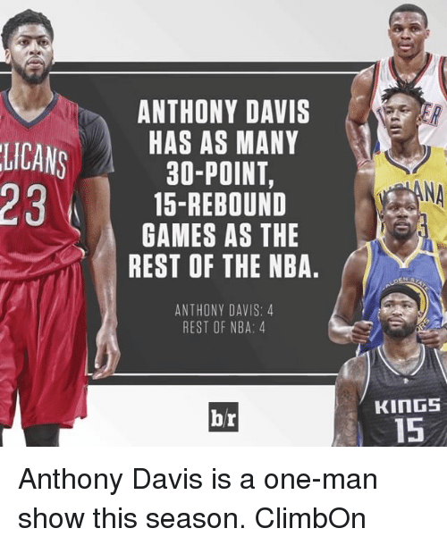 Sports, Anthony Davis, and Davis: ANTHONY DAVIS  In HAS AS MANY  30-POINT,  23  15-REBOUND  GAMES AS THE  REST OF THE NBA.  ANTHONY DAVIS: 4  REST OF NBA: 4  br  KINGS  15 Anthony Davis is a one-man show this season. ClimbOn