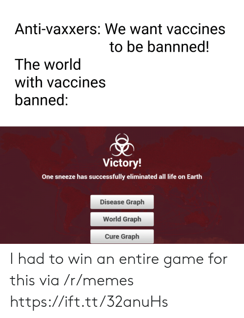 Graph: Anti-vaxxers: We want vaccines  to be bannned!  The world  with vaccines  banned:  Victory!  One sneeze has successfully eliminated all life on Earth  Disease Graph  World Graph  Cure Graph I had to win an entire game for this via /r/memes https://ift.tt/32anuHs