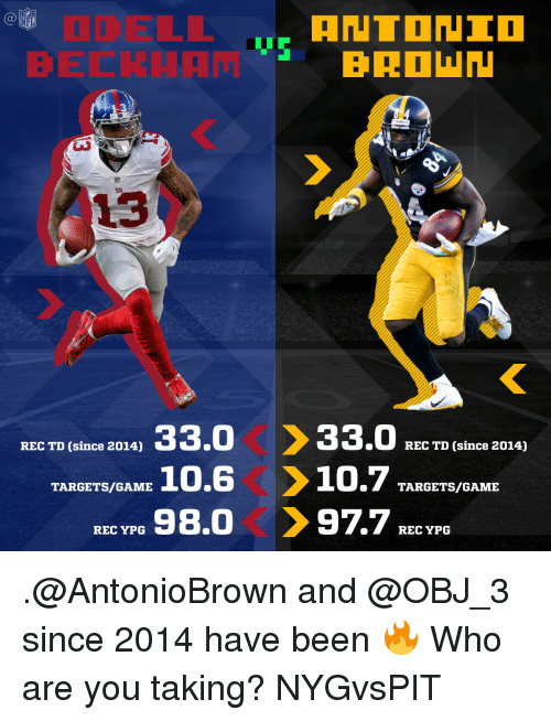 Memes, Target, and Browns: ANTONIO  NFL  BROWN  REC TD (since 2014)  33.00  33,00  REC TD (since 2014)  TARGETS/GAME  10,6  100 7  TARGETS/GAME  98.00  977  REC YPG  REC YPG .@AntonioBrown and @OBJ_3 since 2014 have been 🔥 Who are you taking? NYGvsPIT