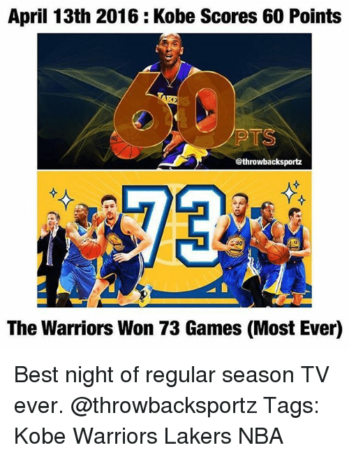 Los Angeles Lakers, Memes, and Nba: April 13th 2016 Kobe Scores 60 Points  PTS  @throwbacksportz  The Warriors Won 73 Games (Most Ever) Best night of regular season TV ever. @throwbacksportz Tags: Kobe Warriors Lakers NBA