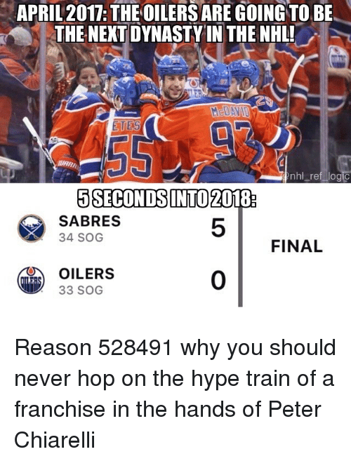 Hype, Logic, and Memes: APRIL 2017:THE OILERS ARE GOING TO BE  THE NEXTDYNASTYIN THE NHL!  TES  nhl ref logic  5SECONDSINTO 2018  SABRES  34 SOG  5  FINAL  OILERS  33 SOG  0 Reason 528491 why you should never hop on the hype train of a franchise in the hands of Peter Chiarelli