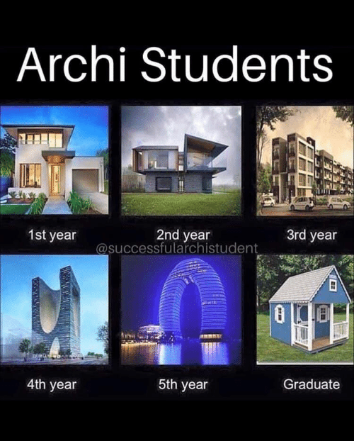 Graduate: Archi Students  3rd year  2nd year  @successfularchistudent  1st year  Graduate  5th year  4th year