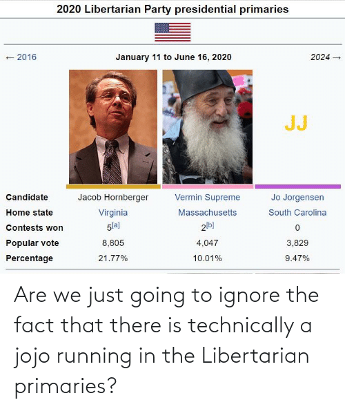 Running In The: Are we just going to ignore the fact that there is technically a jojo running in the Libertarian primaries?