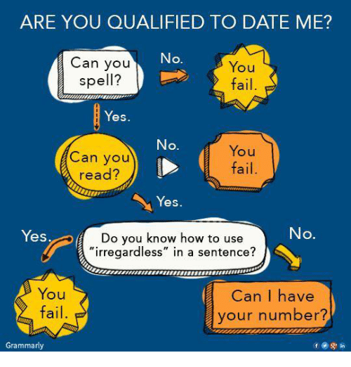 Can i have a dating scan