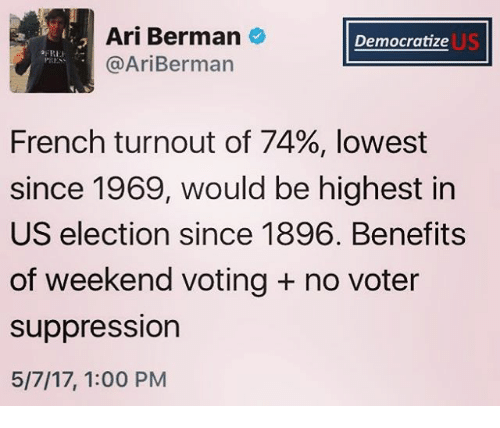Memes, Free, and French: Ari Berman  US  Democratize  FREE  @AriBerman  French turnout of 74%, lowest  since 1969, would be highest in  US election since 1896. Benefits  of weekend voting no voter  suppression  5/7/17, 1:00 PM