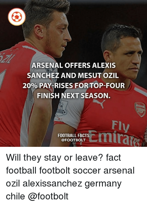 mesut ozil: ARSENAL OFFERS ALEXIS  SANCHEZ AND MESUT OZIL  2090 PAY-RISES FOR TOP-FOUR  FINISH NEXT SEASON.  Fl  ly  FOOTBALL FACTS  @FOOTBOLT Will they stay or leave? fact football footbolt soccer arsenal ozil alexissanchez germany chile @footbolt