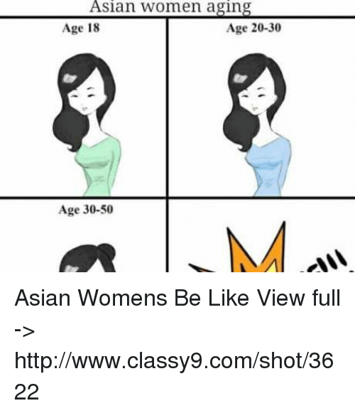asian women aging age 20 30 age 18 age 30 50 age 60 70 age