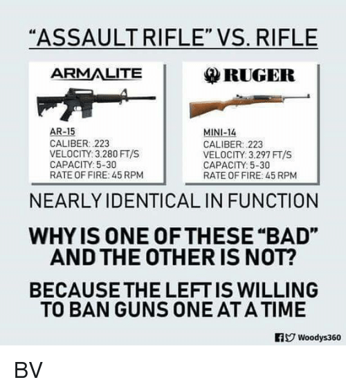 "Bad, Fire, and Guns: ""ASSAULT RIFLE""VS. RIFLE  ARMALITE  RUGER  AR-15  MINI-14  CALIBER: 223  VELOCITY 3.280 FT/S  CAPACITY:5-30  RATE OF FIRE: 45 RPM  CALIBER: 223  VELOCITY: 3.297 FT/S  CAPACITY: 5-30  RATE OF FIRE: 45 RPM  NEARLY IDENTICAL IN FUNCTION  WHYIS ONE OFTHESE ""BAD""  AND THE OTHER IS NOT?  BECAUSE THE LEFT IS WILLING  TO BAN GUNS ONE AT A TIME BV"