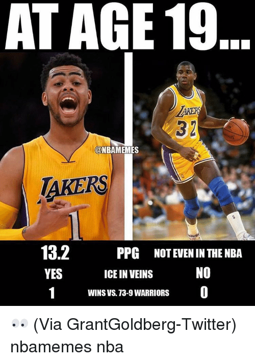 Basketball, Nba, and Sports: AT AGE 19  @NBAMEMES  AKERS  13.2  PPG NOTEVEN IN THE NBA  NO  YES  ICE IN VEINS  WINS VS. 73-9 WARRIORS  O 👀 (Via GrantGoldberg-Twitter) nbamemes nba