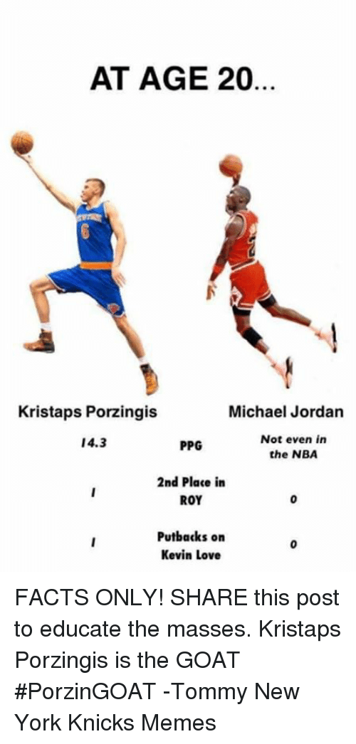 Knicks Memes: AT AGE 20  Michael Jordan  Kristaps Porzingis  Not even in  14.3  PPG  the NBA  2nd Place in  ROY  Putbacks on  Kevin Love FACTS ONLY! SHARE this post to educate the masses. Kristaps Porzingis is the GOAT #PorzinGOAT -Tommy New York Knicks Memes