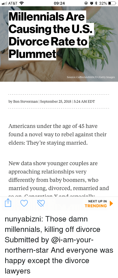 Relationships, Target, and Tumblr: AT&T  09:24  Millennials Are  Causing the U.S.  Divorce Rate to  Plummet  Source: CoffeeAndMilk/E+/Getty Images  by Ben Steverman | September 25,2018 | 5:24 AM EDT  Americans under the age of 45 have  found a novel way to rebel against their  elders: They're staying married.  New data show younger couples are  approaching relationships very  differently from baby boomers, who  married young, divorced, remarried and  NEXT UP IN  TRENDING nunyabizni: Those damn millennials, killing off divorce Submitted by @i-am-your-northern-star And everyone was happy except the divorce lawyers
