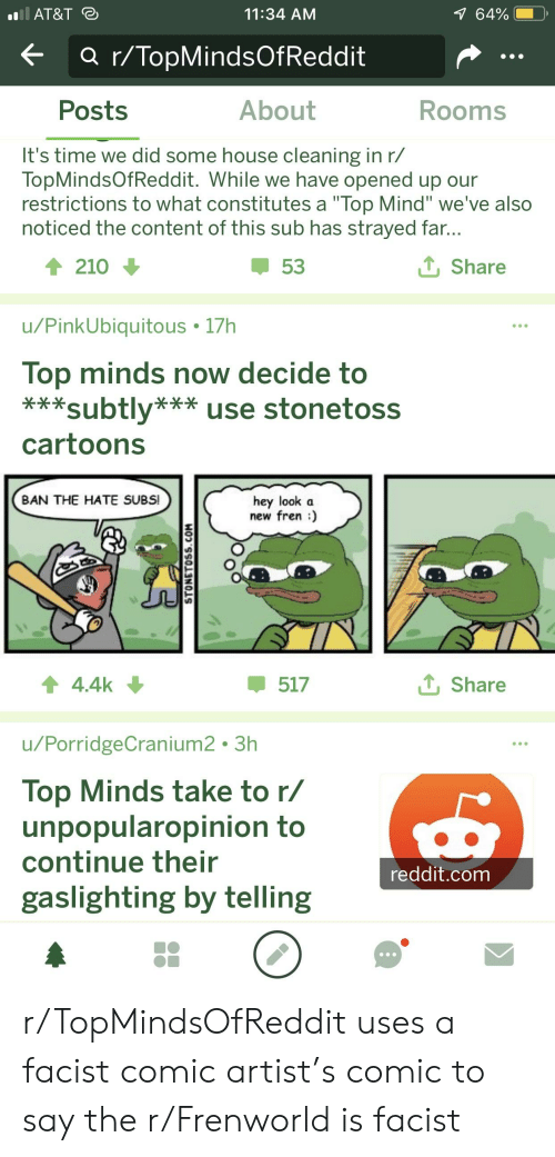 """House Cleaning: AT&T e  11:34 AM  64% (  K a r/TopMindsOfReddit  About  Rooms  Posts  It's time we did some house cleaning in r/  TopMindsOfReddit. While we have opened up our  restrictions to what constitutes a """"Top Mind"""" we've also  noticed the content of this sub has strayed far  t, Share  1210  53  u/PinkUbiquitous 17h  lop minds now decide to  ***subtly***use stonetoss  cartoons  BAN THE HATE SUBS  hey look a  new fren)  t, Share  517  4.4k  u/PorridgeCranium2 3h  Top Minds take to r/  unpopularopinion to  continue their  gaslighting by telling  reddit.com r/TopMindsOfReddit uses a facist comic artist's comic to say the r/Frenworld is facist"""