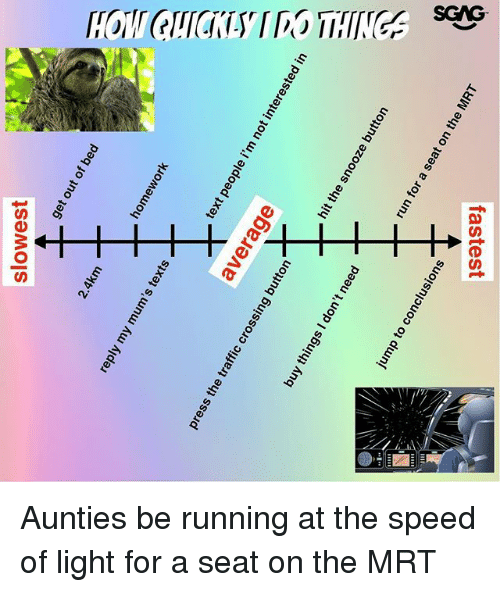Memes, Running, and 🤖: Aunties be running at the speed of light for a seat on the MRT