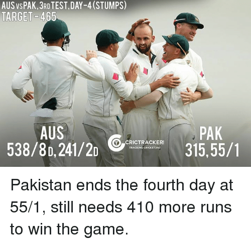 Test Day: AUS PAK, 3RD TEST,DAY-4 (STUMPS)  TARGET 465  AUS  C  TRACKING CRICKET240  CRIC TRACKERS  538/80,241/20  PAK  315,55/1 Pakistan ends the fourth day at 55/1, still needs 410 more runs to win the game.
