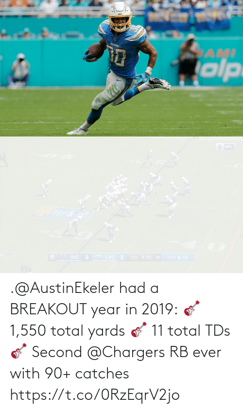 tds: .@AustinEkeler had a BREAKOUT year in 2019: 🎸 1,550 total yards 🎸 11 total TDs 🎸 Second @Chargers RB ever with 90+ catches https://t.co/0RzEqrV2jo