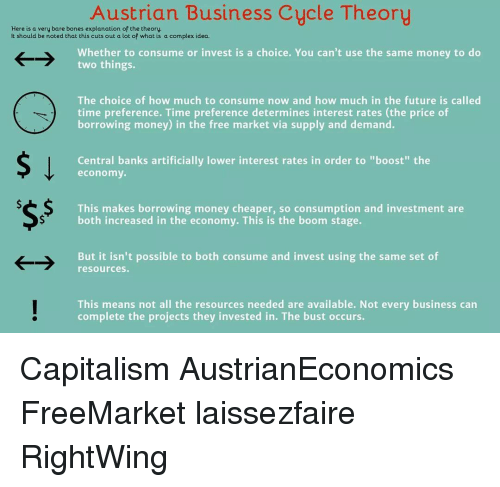 austrian business cycle theory pdf