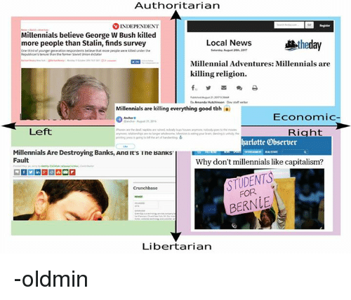 Stalinator: Authoritarian  INDEPENDENT  Millennials believe George W Bush killed  more people than Stalin, finds survey  Local News  亝theday  One thied of younger seneration respondeets beleve that more people were killed snder the  epublican's tenure tha the fomer Soviet Union eictator  Millennial Adventures: Millennials are  killing religion.  Ry Amanda Hutchinson ow taf wi  Millennials are killing everything good tbh  Economic-  Left  Right  harlotte Observer  Millennials Are Destroying Banks, Ana it's Tne Banks  Fault  Why don't millennials like capitalism?  STUDENTS  BERNIE  Crunchbase  Libertarian -oldmin