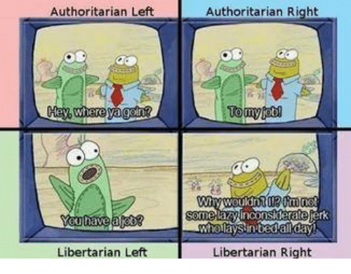 Libertarian: Authoritarian Left  Where yagang  YOU have  Libertarian Left  Authoritarian Right  Some lazy inconsiderate  Libertarian Right