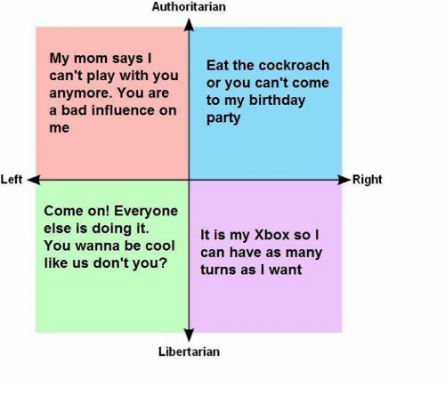Libertarian: Authoritarian  My mom says I  Eat the cockroach  can't play with you  or you can't come  anymore. You are  to my birthday  a bad influence on  party  me  Left  t  Come on! Everyone  else is doing it.  It is my Xbox so I  You wanna be cool  can have as many  like us don't you?  turns as I want  Libertarian  Right