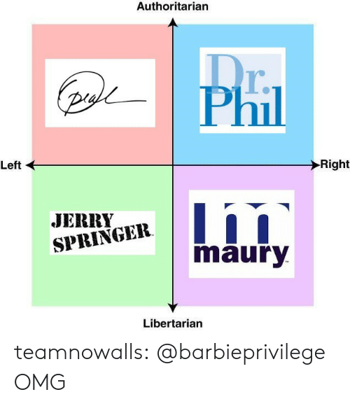 Jerry Springer: Authoritarian  T.  Phil  Left  Right  JERRY  SPRINGER  maury  Libertarian teamnowalls:  @barbieprivilege  OMG