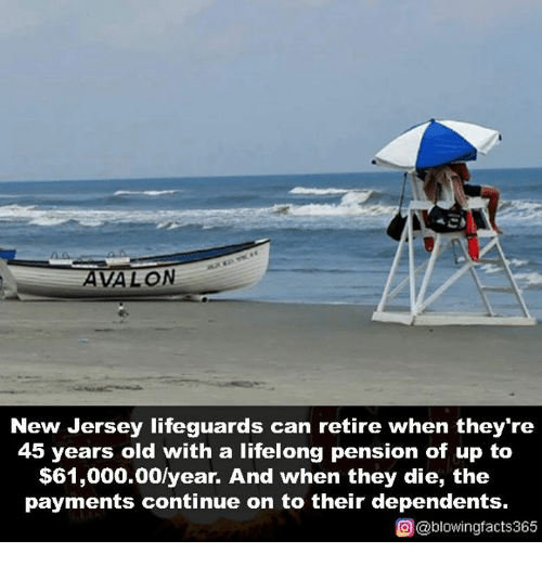 Memes, New Jersey, and Old: AVALON  New Jersey lifeguards can retire when they're  45 years old with a lifelong pension of up to  $61,000.00/year. And when they die, the  payments continue on to their dependents.  @@blowingfacts365