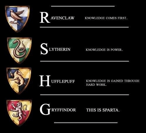 Sparta: AVENCLAW  KNOWLEDGE COMES FIRST  LYTHERIN  KNOWLEDGE IS POWER.  UFFLEPUFF  KNOWLEDGE IS GAINED THROUGH  HARD WORK.  RYFFINDOR THIS IS SPARTA