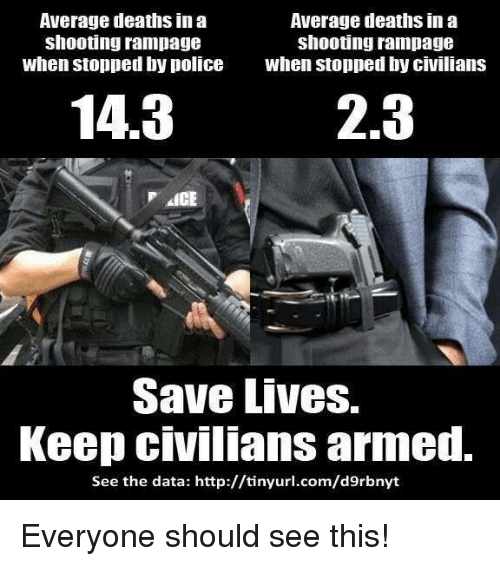 Memes, Police, and Http: Average deaths in a  shooting rampage  when stopped by police  Average deaths in a  shooting rampage  when stopped by civilians  14.3  2.3  Save Lives.  Keep ciVilIans armed.  See the data: http://tinyurl.com/d9rbnyt Everyone should see this!
