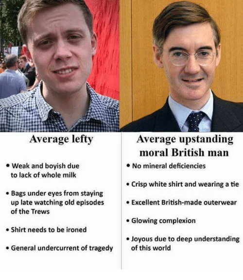 Crispe: Average lefty  Average upstanding  moral British man  .No mineral deficiencies  . Weak and boyish due  to lack of whole milk  . Crisp white shirt and wearing a tie  . Bags under eyes from staying  up late watching old episodes Excellent British-made outerwear  of the Trews  . Glowing complexion  Shirt needs to be ironed  e Joyous due to deep understanding  . General undercurrent of tragedy  of this world