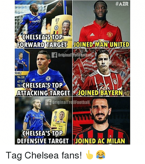 Chelsea, Memes, and Target:  #AZR  87  ST  CHELSEAS TOP  FORWARD TARGET JOINEDEMAN UNITED  Original follrotball.  GUEZ  4 DRI  76 CHELSEAS TOP  ATTACKING TARGET JOINED BAYERN  OriginalTrdlIFootball  CHELSEA'S TOP  DEFENSIVE TARGET JOINED AC MILAN Tag Chelsea fans! 👆😂