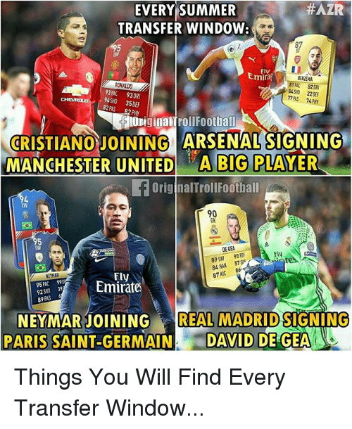 Arsenal, Memes, and Real Madrid:  #AZR  EVERY SUMMER  TRANSFER WINDOW:  87  ST  LW  Flv  Emira  BENZEMA  ROKALDO  93PAC 93DR  94SHO 35DEF  84SHO 22 DEF  77 PAS 74PHY  82 PAS  82PHY  lOriginalifrollFootball  CRISTIANO JOINING ARSENAL SIGNING  MANCHESTER UNITED A BIG PLAYER  OriginalTrollFoothall  90  GK  LW  DE GEA  FlN  89 DN 90 RE  84 HAN 57SP  87 KC  0  Fly  EYMAR  95PAC 99  92SHO 39  89  Emirate  REAL MADRID  NEYMARJOINING SIGNING  PARIS SAINT GERMAINDAVID DE GEA Things You Will Find Every Transfer Window...