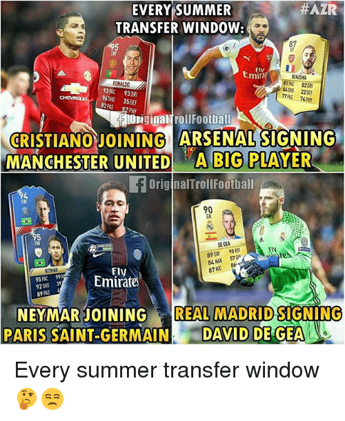 Arsenal, Memes, and Real Madrid:  #AZR  EVERY SUMMER  TRANSFER WINDOW:  87  ST  LW  Flv  Emira  BENZEMA  ROKALDO  93PAC 93DR  94SHO 35DEF  84SHO 22 DEF  77 PAS 74PHY  82 PAS  82PHY  lOriginalifrollFootball  CRISTIANO JOINING ARSENAL SIGNING  MANCHESTER UNITED A BIG PLAYER  OriginalTrollFoothall  90  GK  LW  DE GEA  FlN  89 DN 90 RE  84 HAN 57SP  87 KC  0  Fly  EYMAR  95PAC 99  92SHO 39  89  Emirate  REAL MADRID  NEYMARJOINING SIGNING  PARIS SAINT GERMAINDAVID DE GEA Every summer transfer window🤔😒