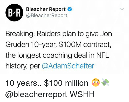 Coaching: B-R  Bleacher Report  @BleacherReport  Breaking: Raiders plan to give Jon  Gruden 10-year, $100M contract,  the longest coaching deal in NFL  history, per @AdamSchefter 10 years.. $100 million 😳💸 @bleacherreport WSHH