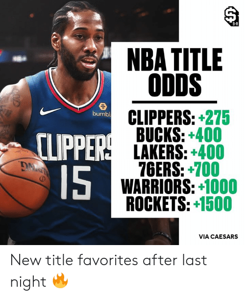 rockets: B-R  NBA TITLE  ODDS  bumbl  CLIPPERS: 275  BUCKS:+400  LAKERS: +400  76ERS: +700  WARRIORS: +1000  ROCKETS: +1500  I5  VIA CAESARS New title favorites after last night 🔥