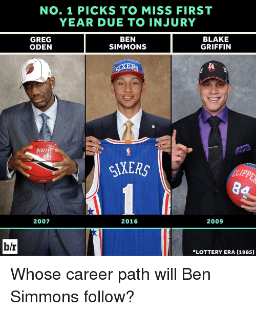 Sports, Greg, and Xer: b/r  No. 1 PICKS TO MISS FIRST  YEAR DUE TO INJURY  BEN  BLAKE  GREG  ODEN  SIMMONS  GRIFFIN  XER  BLAZER  2007  2016  2009  LOTTERY ERA (1985) Whose career path will Ben Simmons follow?