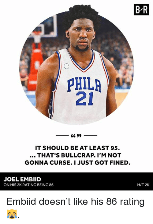 Embiid: B R  PHILA  21  IT SHOULD BE AT LEAST 95.  THAT'S BULLCRAP. I'M NOT  GONNA CURSE. I JUST GOT FINED  JOEL EMBIID  ON HIS 2K RATING BEING 86  H/T 2K Embiid doesn't like his 86 rating 😹.
