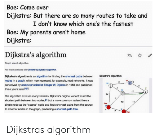 "nodes: Bae: Come over  Dijkstra: But there are so many routes to take and  I don't know which one's the fastest  Bae: My parents aren't home  Dijkstra:  Dijkstra's algorithm  Graph search algorithm  Not to be contusnd wich Dyleste's prajection igarehm  Dijkstra's algorithm  Dijkstra's algorithm is an algorithm for finding the shortest paths between  nodes in a graph, which may represent, for axample, road networks. It was  concelved by computer scientist Edager W. D kstra in 1958 and published  three years later  18  14  The agorithm exists in many variants; Dijkstra's original variant found the  shortest path between two nodes but a more common variant foces a  single node as the ""source"" node and finds shortest paths from the source  to all other nodes in the graph, producing a shortest-path trea.  Dijkstras algorithm"