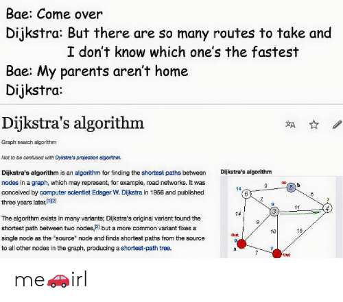 "nodes: Bae: Come over  Dijkstra: But there are so many routes to take and  I don't know which one's the fastest  Bae: My parents aren't home  Dijkstra:  Dijkstra's algorithm  XA  Graph search algorithm  Not to be confused with Dykstra's projection algorithm.  Dijkstra's algorithm is an algorithm for finding the shortest paths between Dijkstra's algorithnm  nodes in a graph, which may represent, for example, road networks. It was  conceived by computer scientist Edsger W. Dijkstra in 1956 and published  three years later 2  14  2  14  The algorithm exists in many variants; Dijkstra's original variant found the  shortest path between two nodes,2l but a more common variant fixes a  single node as the ""source node and finds shortest paths from the source  to all other nodes in the graph, producing a shortest-path tree.  10  15  Out  Out me🚗irl"