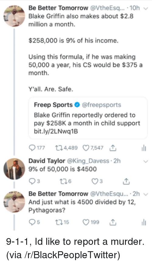 Blake Griffin: Be Better Tomorrow @VtheEsq. 10h  Blake Griffin also makes about $2.8  million a month  $258,000 is 9% of his income  Using this formula, if he was making  50,000 a year, his CS would be $375 a  month  Y'all. Are. Safe  Freep Sports@freepsports  Blake Griffin reportedly ordered to  pay $258K a month in child support  bit.ly/2LNwq1B  177 t24489 07,547  David Taylor @King _Davess 2h  9% of 50,000 is $4500  Be Better Tomorrow @VtheEsqu....2h  And just what is 4500 divided by 12,  Pythagoras?  t01  5199 9-1-1, Id like to report a murder. (via /r/BlackPeopleTwitter)