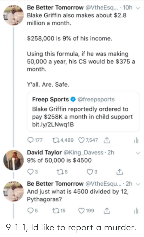 Blake Griffin: Be Better Tomorrow @VtheEsq. 10h  Blake Griffin also makes about $2.8  million a month  $258,000 is 9% of his income  Using this formula, if he was making  50,000 a year, his CS would be $375 a  month  Y'all. Are. Safe  Freep Sports@freepsports  Blake Griffin reportedly ordered to  pay $258K a month in child support  bit.ly/2LNwq1B  177 t24489 07,547  David Taylor @King _Davess 2h  9% of 50,000 is $4500  Be Better Tomorrow @VtheEsqu....2h  And just what is 4500 divided by 12,  Pythagoras?  t01  5199 9-1-1, Id like to report a murder.