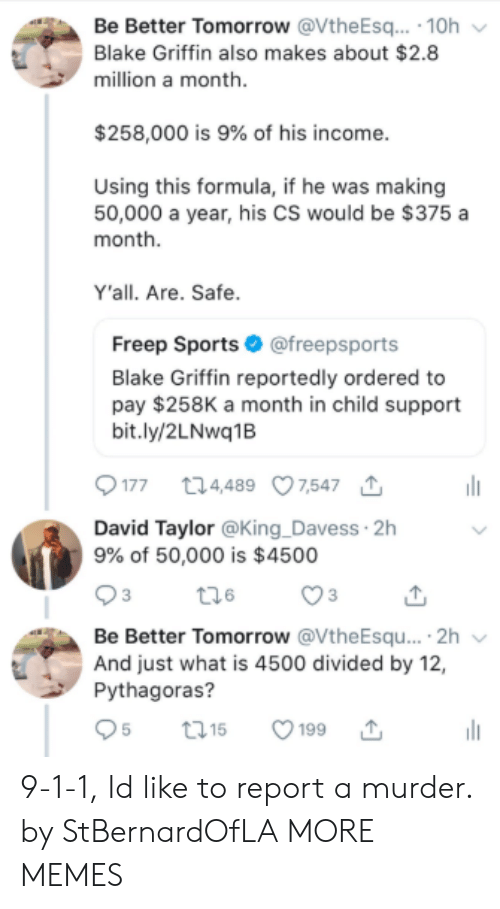 Blake Griffin: Be Better Tomorrow @VtheEsq. 10h  Blake Griffin also makes about $2.8  million a month  $258,000 is 9% of his income  Using this formula, if he was making  50,000 a year, his CS would be $375 a  month  Y'all. Are. Safe  Freep Sports@freepsports  Blake Griffin reportedly ordered to  pay $258K a month in child support  bit.ly/2LNwq1B  177 t24489 07,547  David Taylor @King _Davess 2h  9% of 50,000 is $4500  Be Better Tomorrow @VtheEsqu....2h  And just what is 4500 divided by 12,  Pythagoras?  t01  5199 9-1-1, Id like to report a murder. by StBernardOfLA MORE MEMES